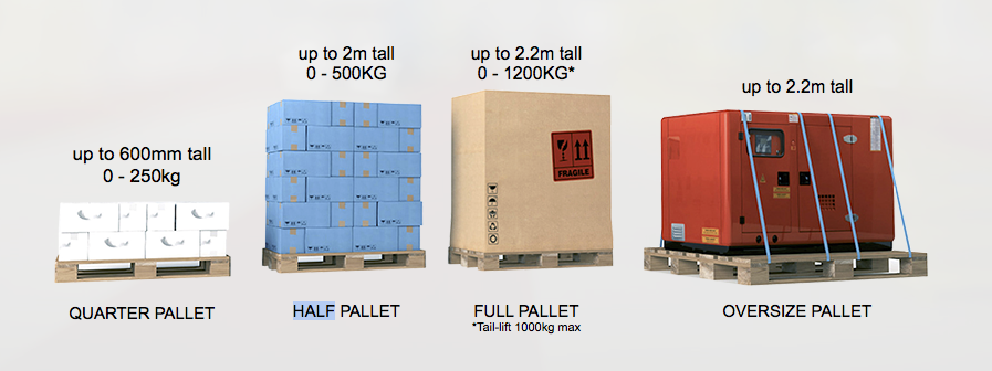 Pallet Delivery Sizes